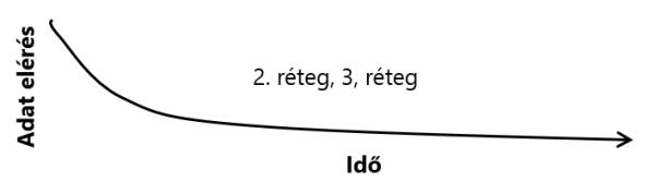 1106.StorSimple001